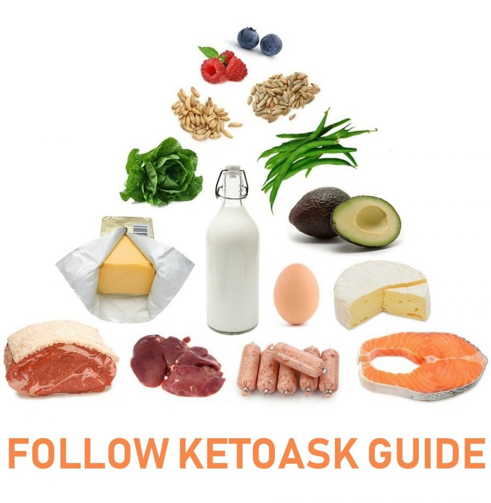 KETOASK Keto Diet Guide Keto Food
