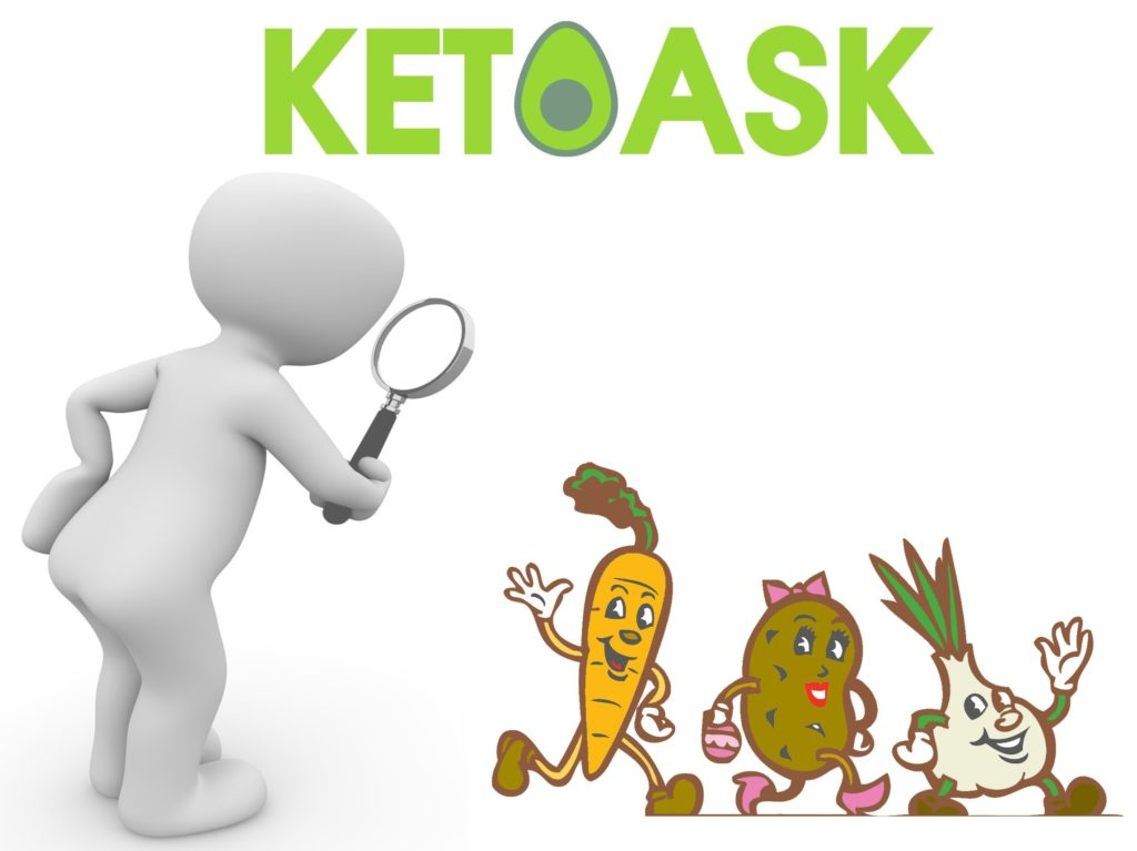 ABOUT KETOASK KETO ASK SEARCH KETO FRIENLINESS FIND KETO FOOD SOCIAL KETO FOOD BROWSER